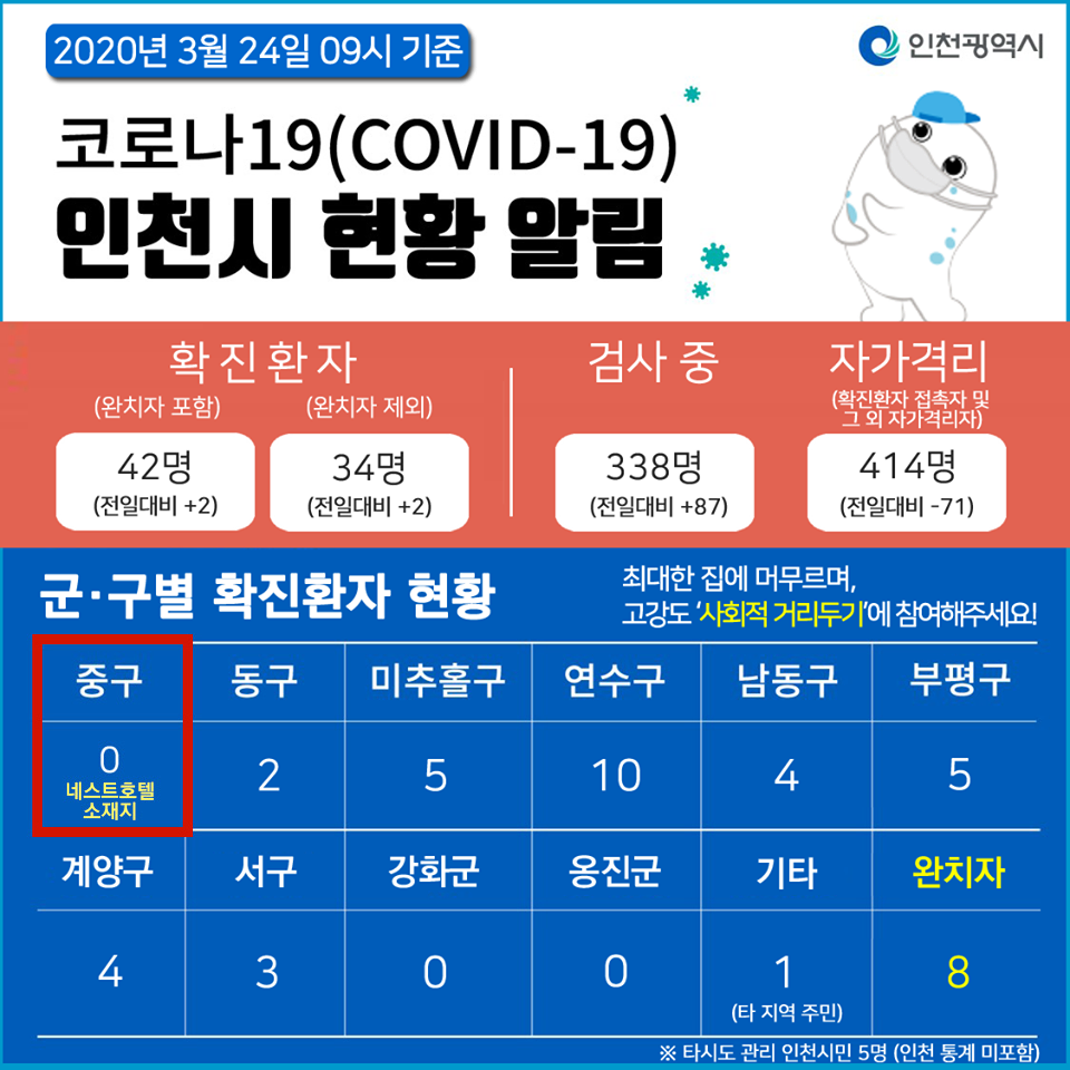출처:인천광역시